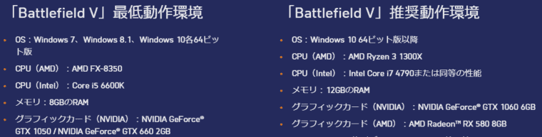 BF5 PC動作環境