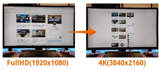 フルHD 4K 比較