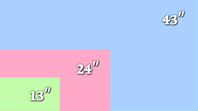 モニター サイズ 比較