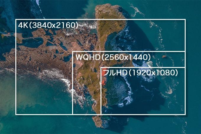 WQHD 解像度 比較